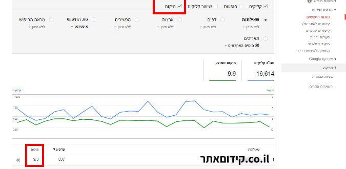 גוגל וובמאסטר